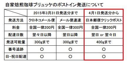 %E3%82%AF%E3%83%AA%E3%83%83%E3%82%AF%E3%83%9D%E3%82%B9%E3%83%88%E5%91%8A%E7%9F%A5.jpg